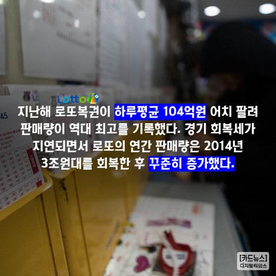 [카드뉴스] `일확천금` 꿈에 빠진 대한민국